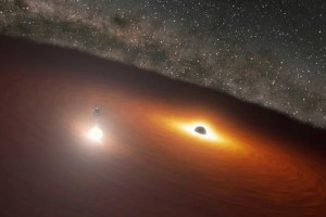 太空中共舞的双黑洞
